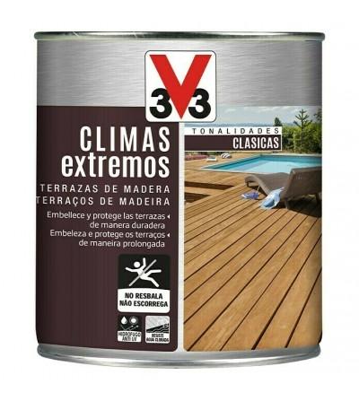Protector terrazas climas extremos v33